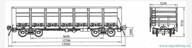 Справочник Моделей Пассажирских Вагонов
