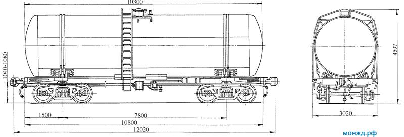 или железнодорожная цистерна 50 кубов размеры термобелья Craft Baselayer