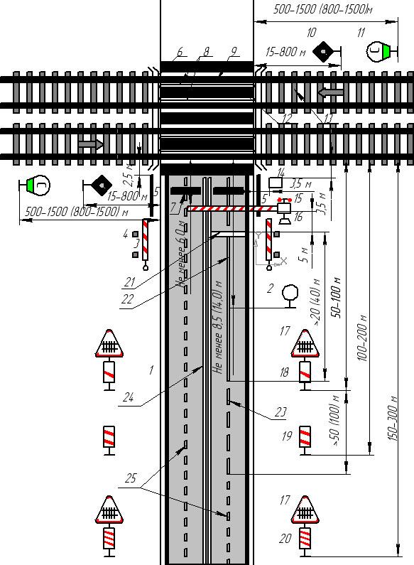 Обустройство железнодорожных