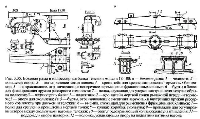 Схемы вагонов грузовых