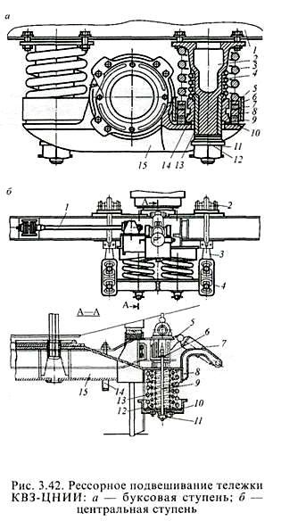 Пружины изготовлены из прутков пружинной стали диаметром 40 мм, имеют наружный диаметр 200 мм и 4 витка из которых 2,5 рабочих