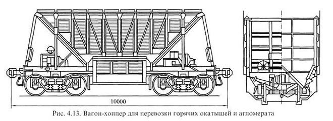 открытый вагон-хоппер