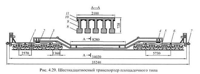 Каталог транспортеров ржд избердеевский элеватор официальный сайт
