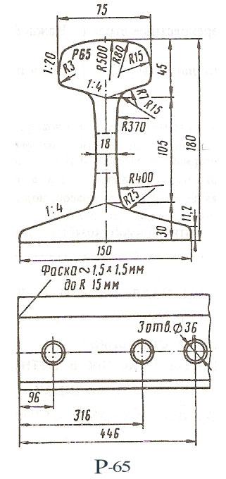 рельс р65