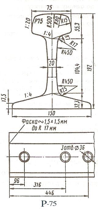 рельс р75
